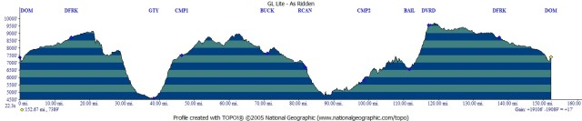 GL Lite - As Ridden Elevation
